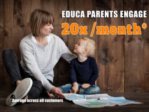early childhood education software